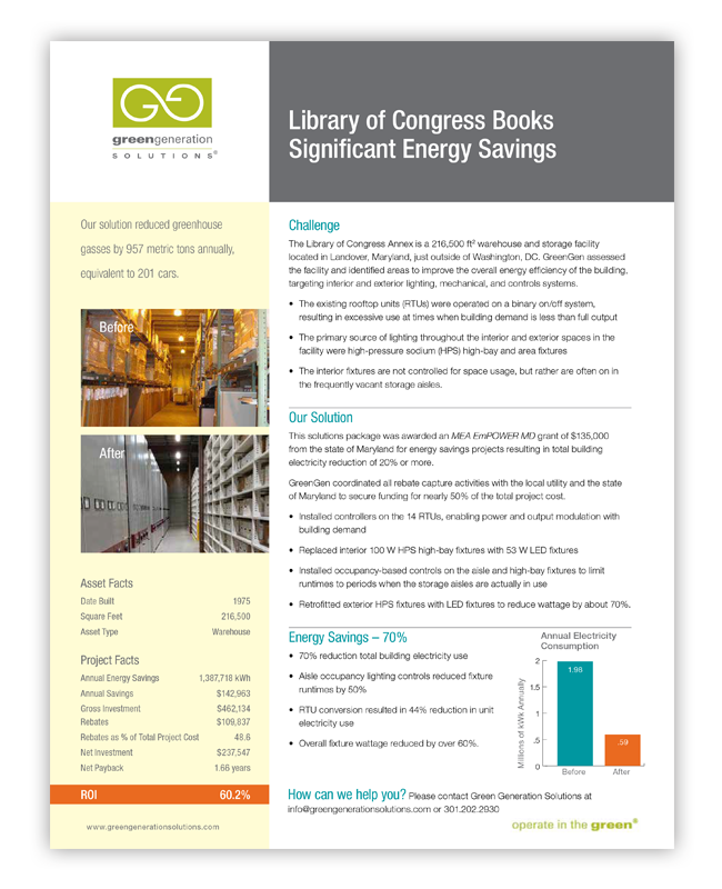 GGS Library Of Congress